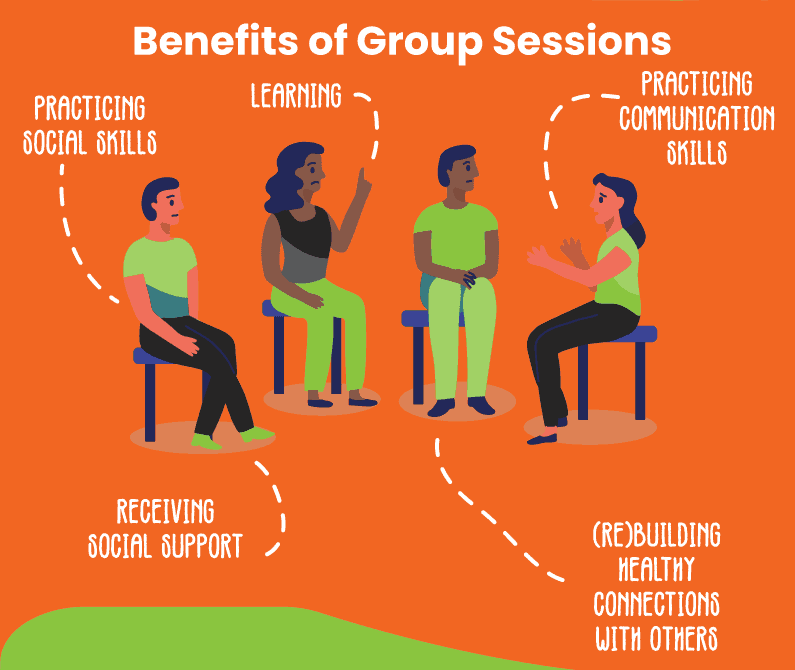 Benefits of group sessions