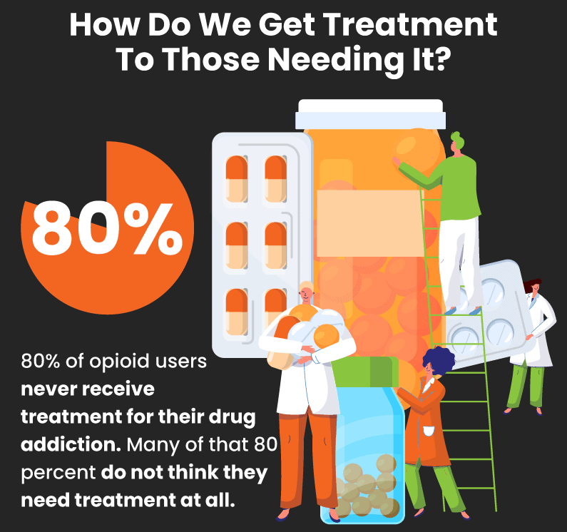 How do we get treatment to those needing it?